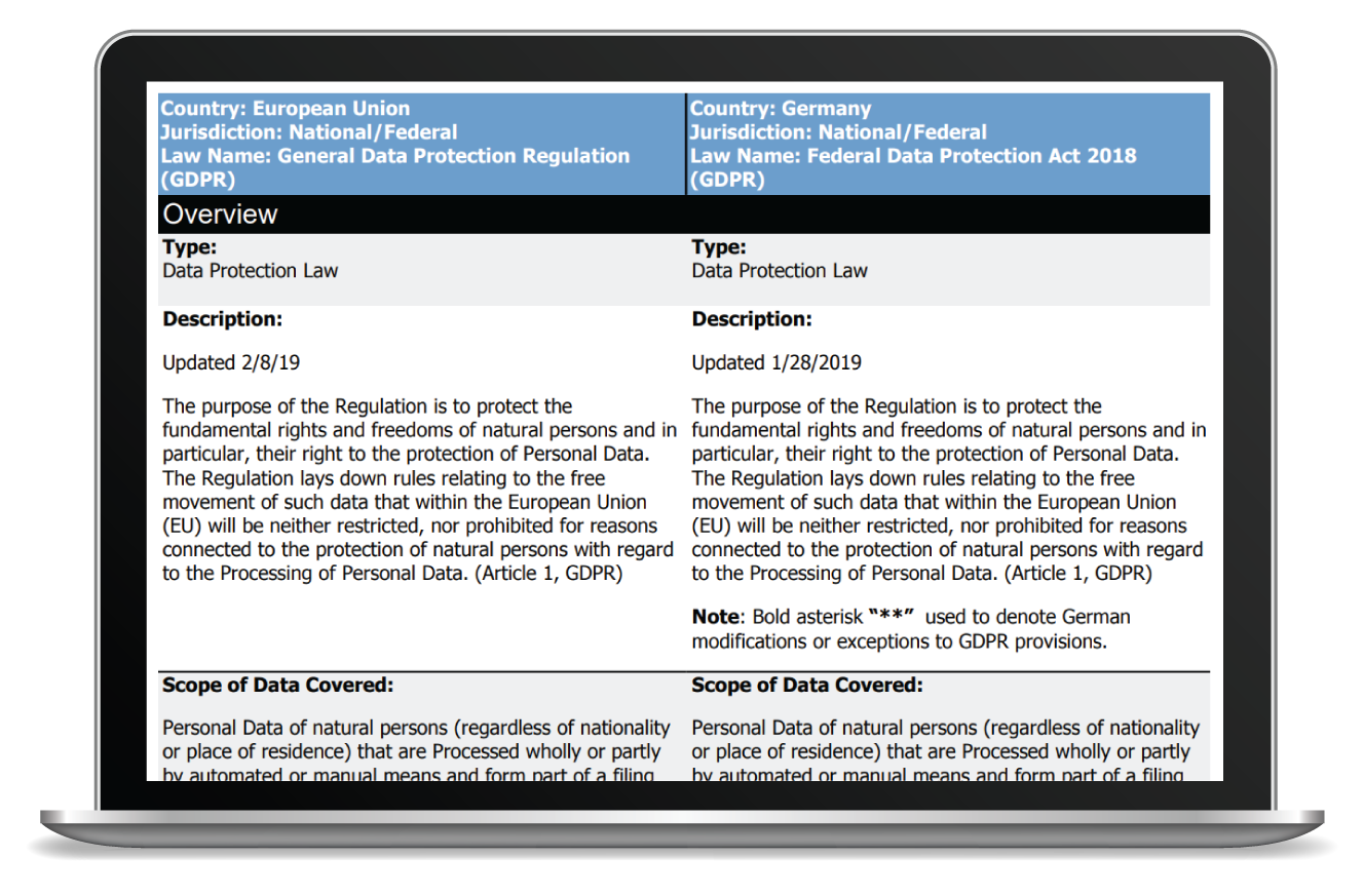 comprehensive-law-comparison-structure